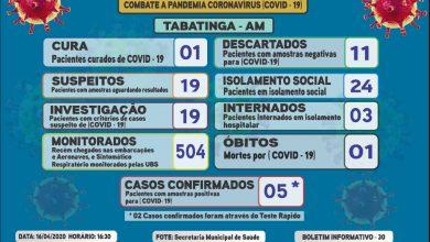 Foto de Tabatinga (AM) registra a primeira morte por coronavírus no Alto Solimões
